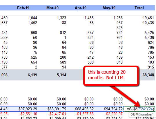 Buy or sell an FBA business? Numbers to analyze and what to look for. 3