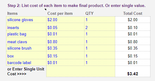 How to price products for profit and growth (case study) 1