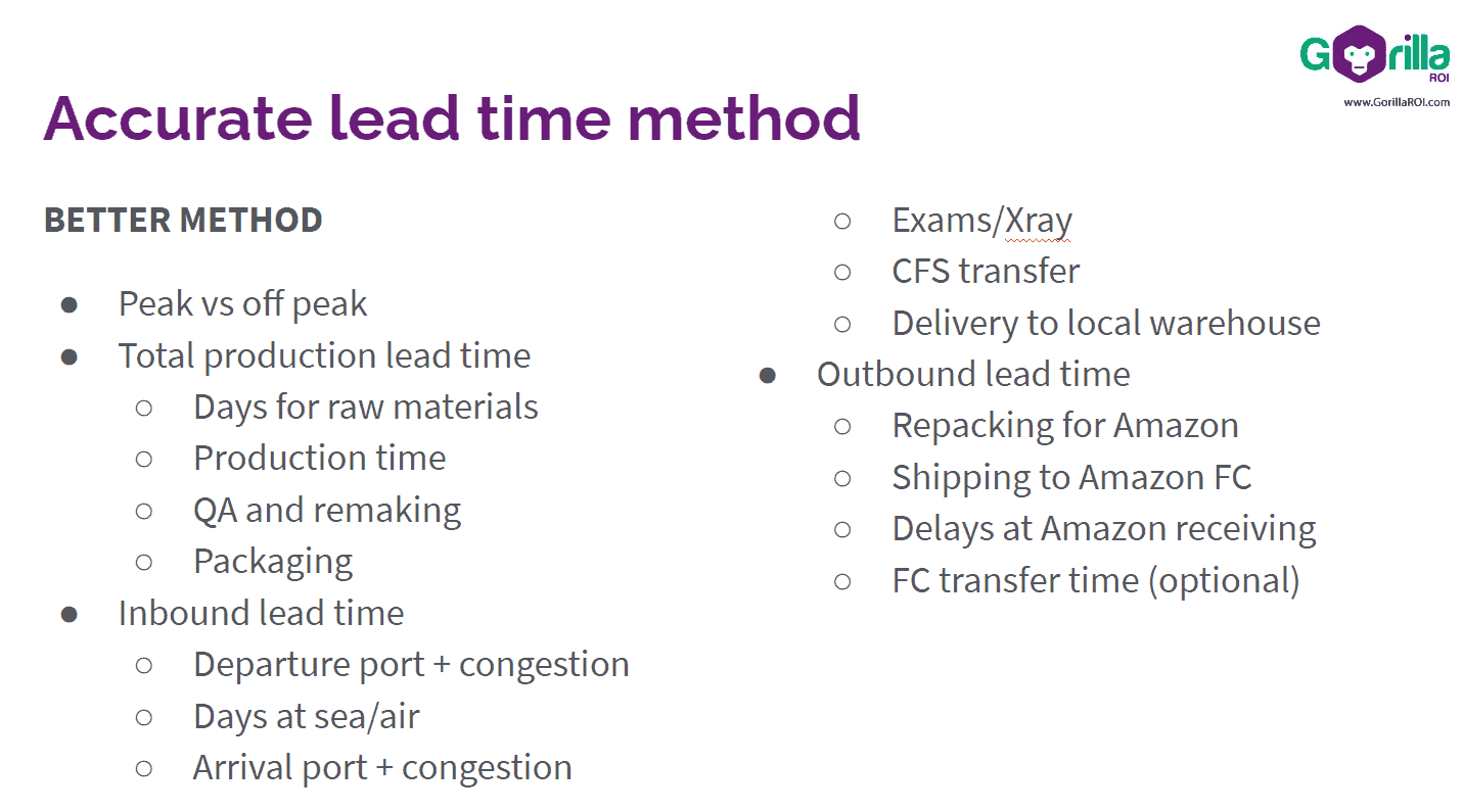 Free lead time calculator, formula, and management 2