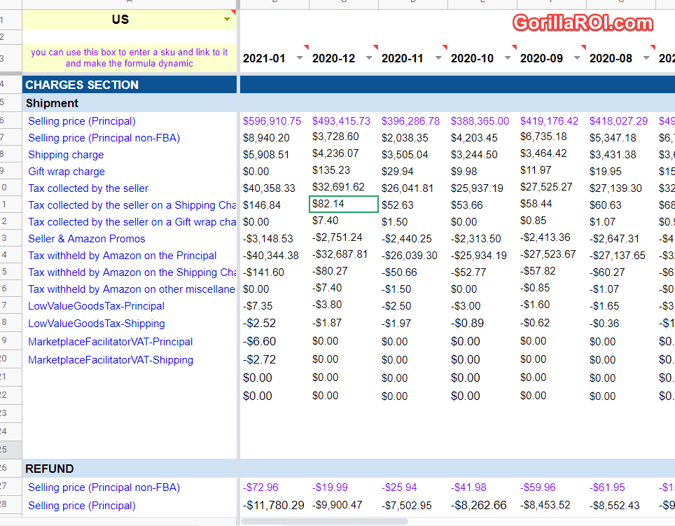 amazon finances profit spreadsheet