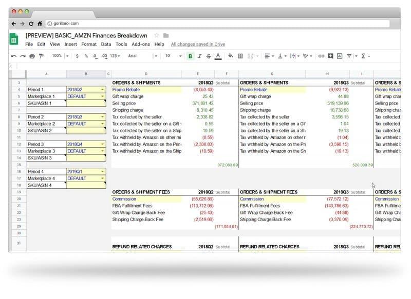 amazon finances template