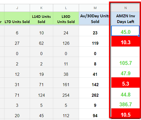 amazon inventory days left table highlighted showing the actual days