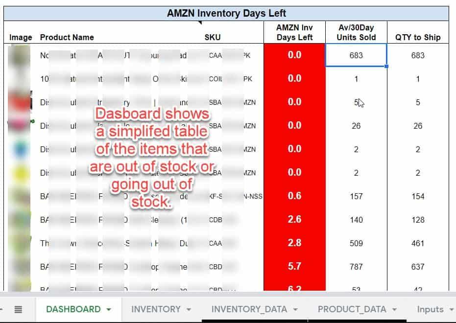 amazon inventory management system dashboard presentation