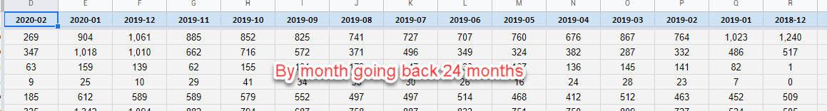 amazon sales tracker monthly