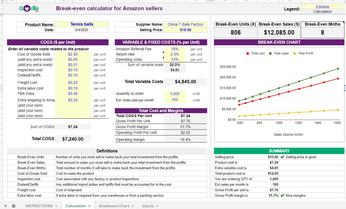 break-even calculator spreadsheet with formulas template amazon ebay ecommerce