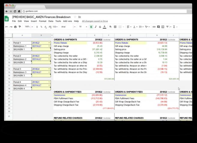 amazon finances breakdown spreadsheet template