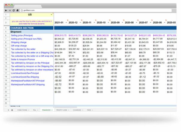 profit loss spreadsheet amazon