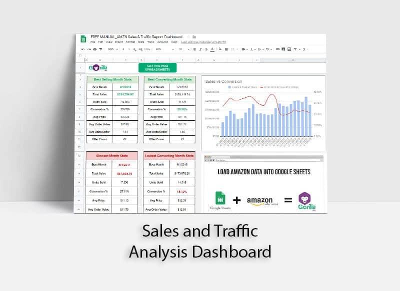 free fba sales traffic analysis