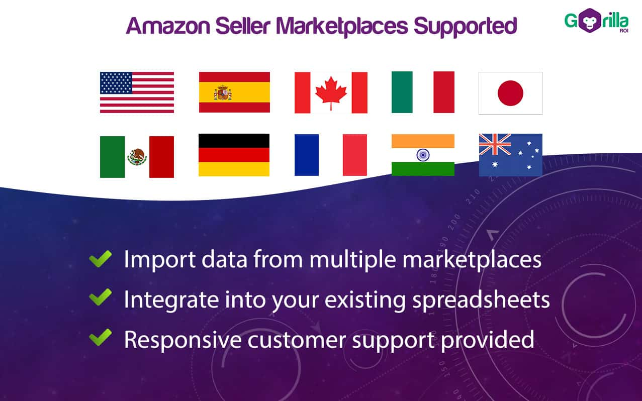 Zapier Amazon Seller Central integration review and alternative 1