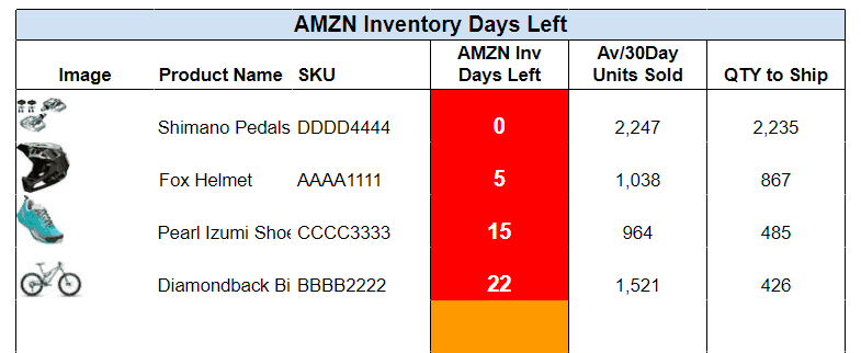 inventory stock spreadsheet tracking