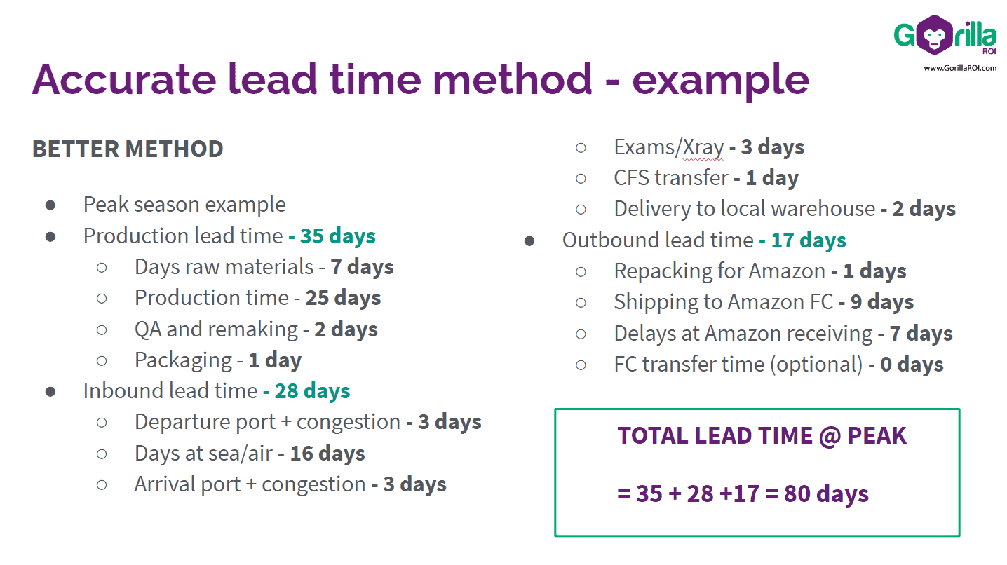 lead time calculator for accuracy