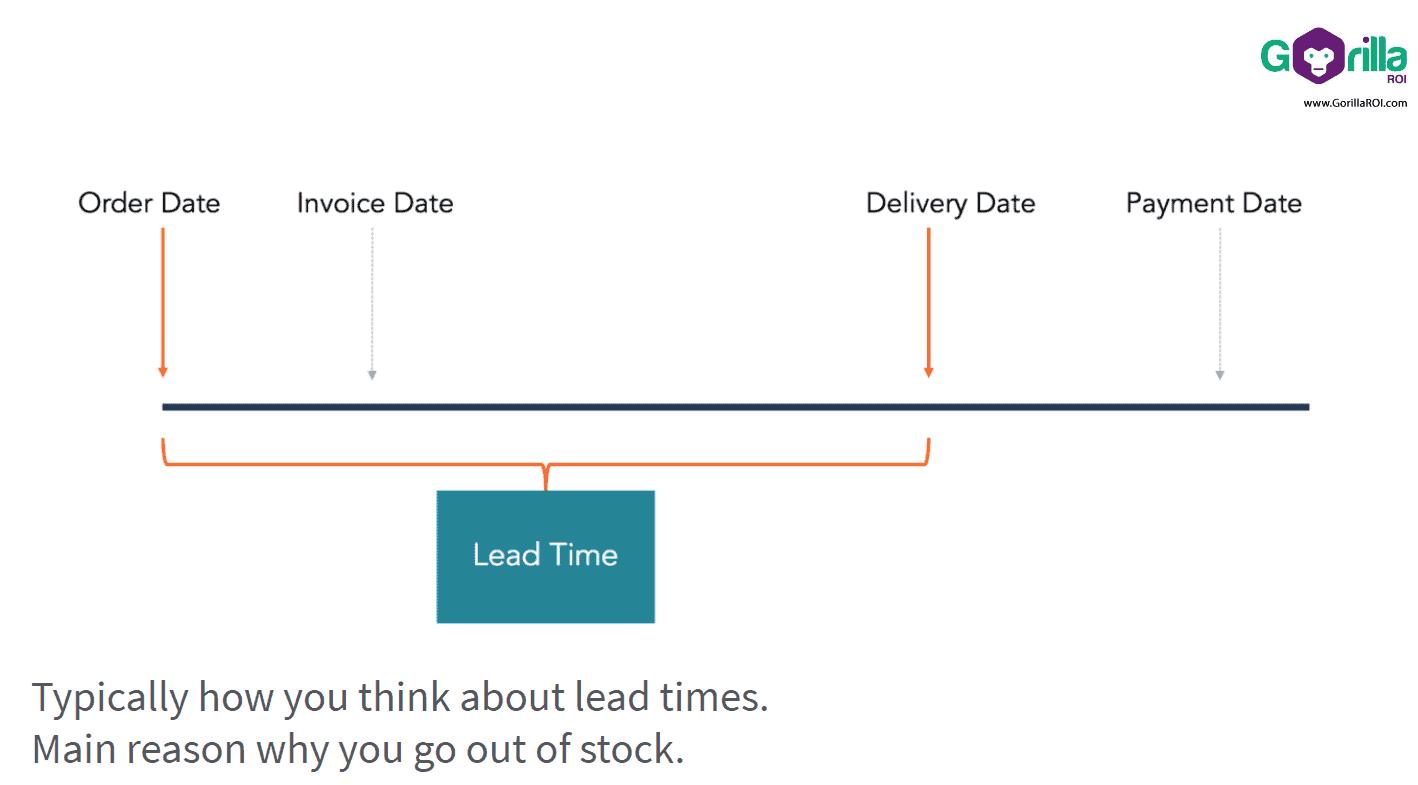 lead time simple