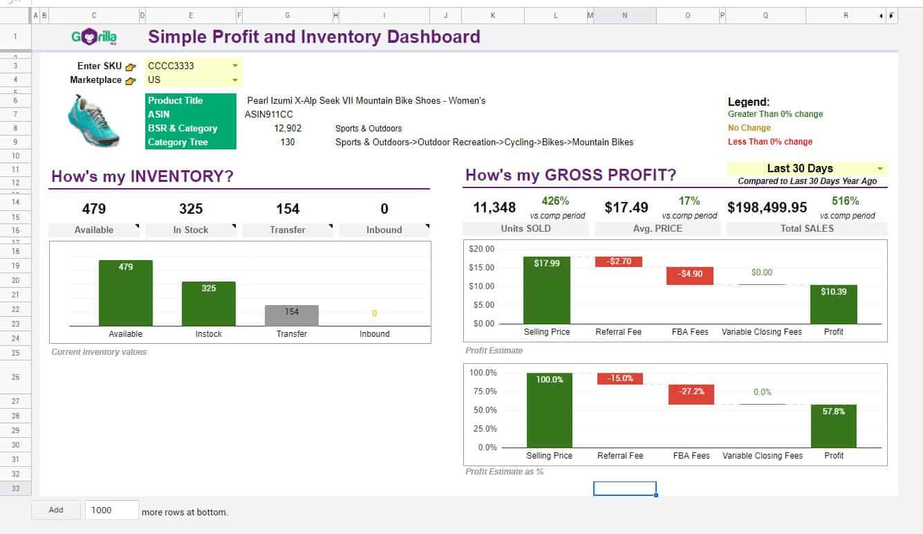 amazon profit and inventory dashboard